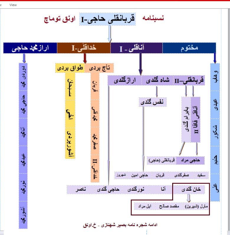 Shajare_Ownuk_Tumach_Az_Rezaguly_04
